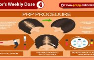 Know all about: Platelet Rich Plasma Therapy For Hair Loss