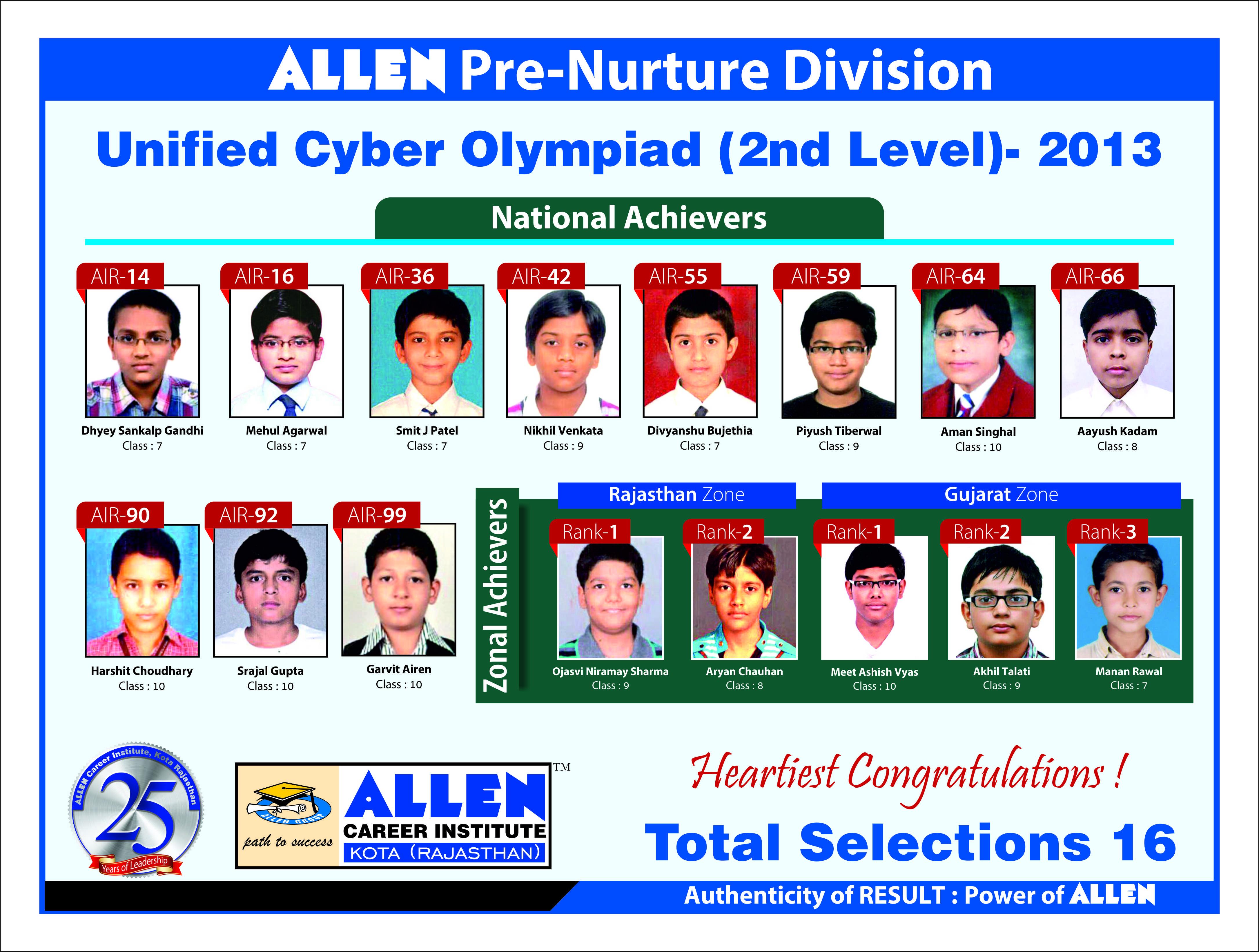 Unified Cyber Olympiad II Level