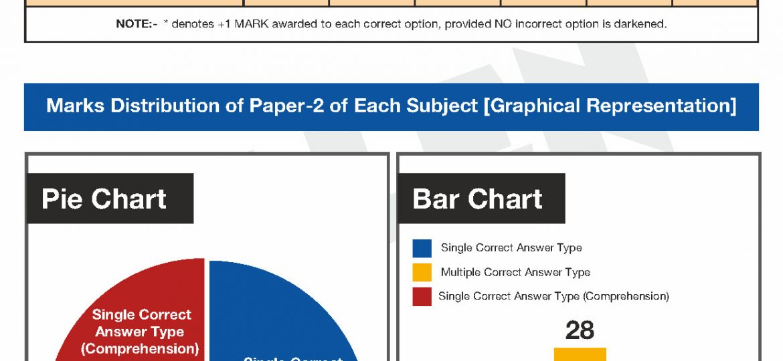 jee-adv-2017-paper-II-analysis_Page_1