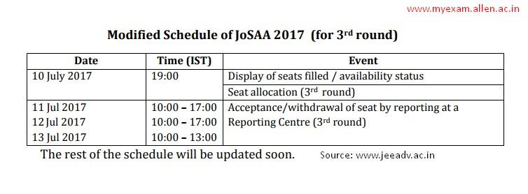 JoSAA 2017 Seat Allotment Round 3