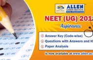 NEET UG Paper Analysis, Answer Key & Questions with Answers by ALLEN Career Institute