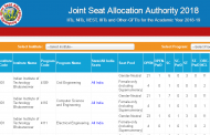 JoSAA 2018 Seat Matrix Released. Check your desired Collage, Available Branch & Seats