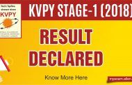 KVPY Aptitude Test Results 2018 (Stage I) Announced. Check the List of Qualified Candidates