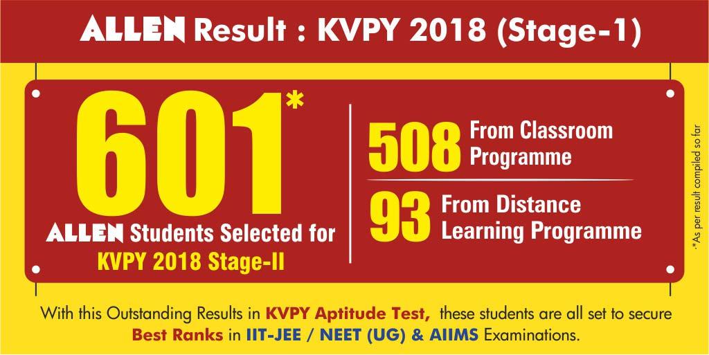 kvpy-2018-stage-1-result