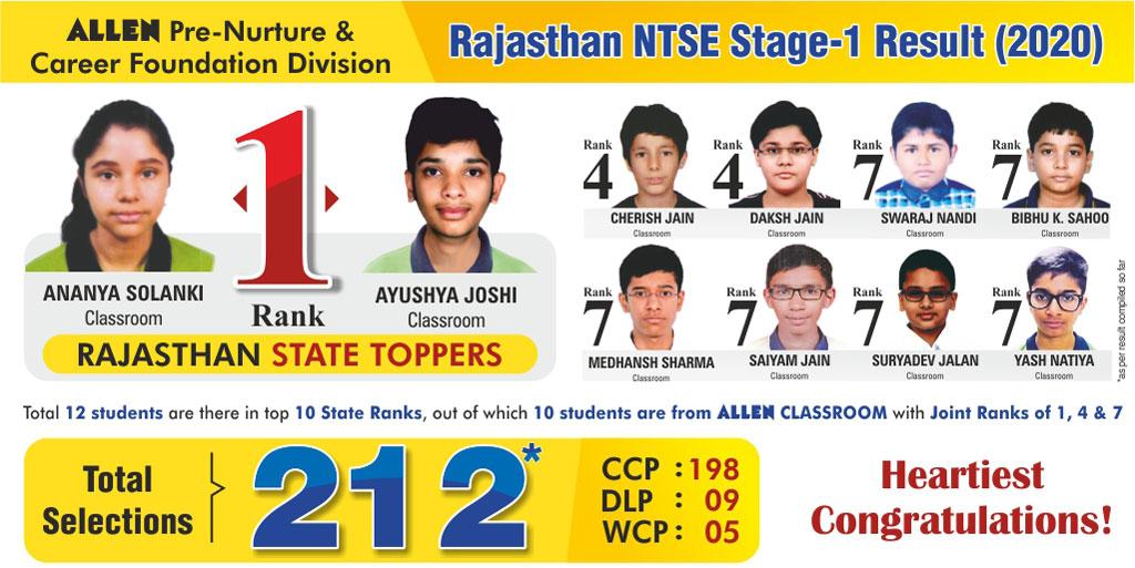 rajasthan-ntse-result-2020
