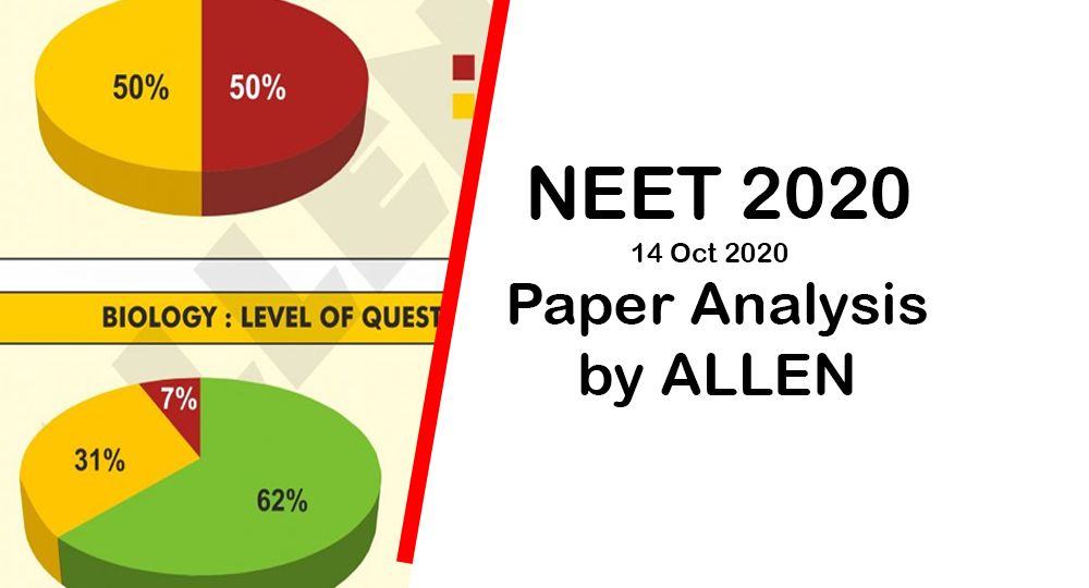 neet 2020 paper analysis